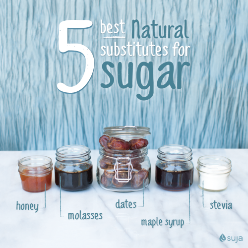 Five best natural substitutes for sugar