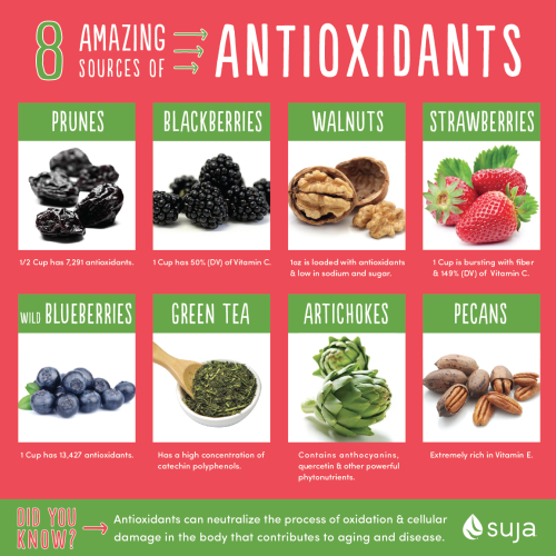 eight sources of antioxidant foods including prunes and green tea