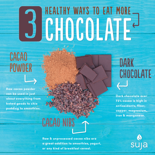 Suja Juice Healthy Ways to Eat More Chocolate